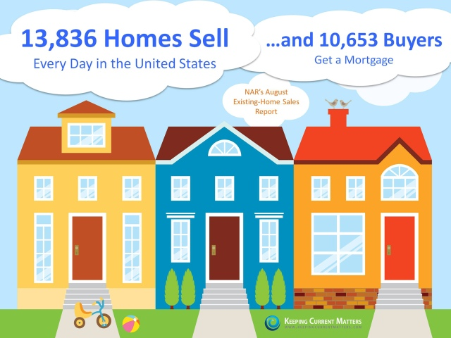August-Existing-Home-Sales-Report-2000