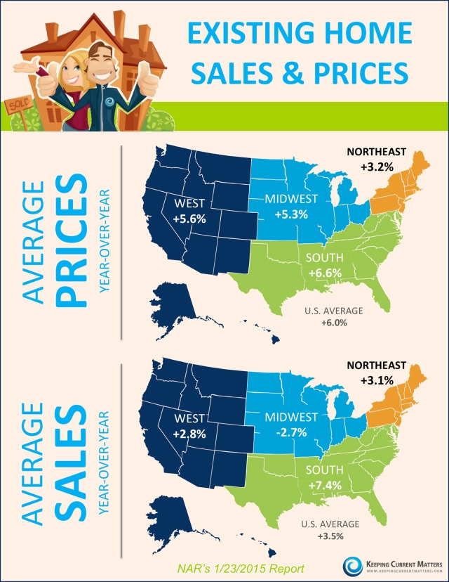 Existing-Home-Sales-Reports-KCM